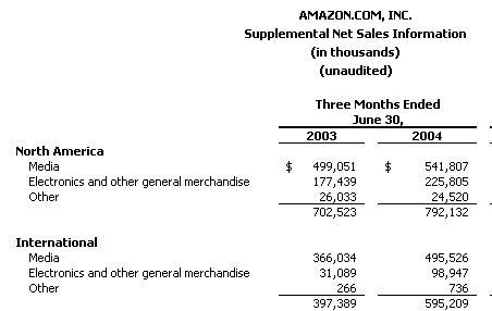 amazon_financial.jpg