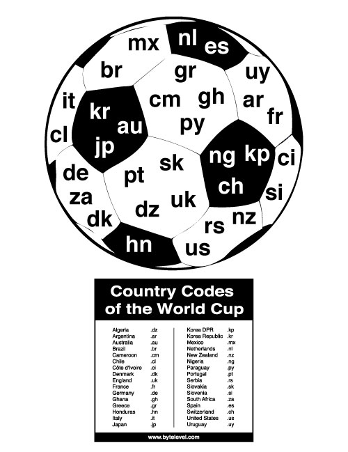 letter country code lookup