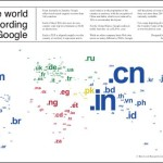 The world according to Google