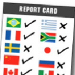 On creating your own Web Globalization Report Card