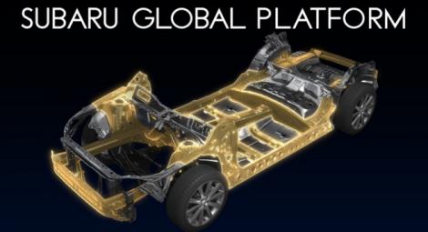 subaru_global_platform