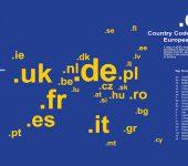 .uk says goodbye to .eu
